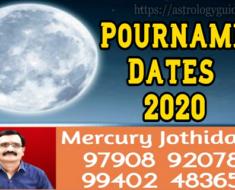 Pournami Dates 2020