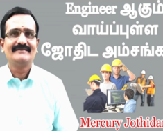 Engineer ஆகும் வாய்ப்புள்ள ஜோதிட அம்சங்கள். Astrological Factors for Becoming an Engineer.